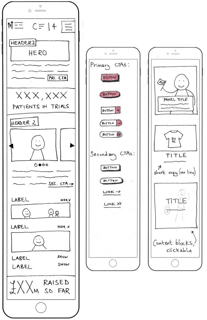 Mobile-first UX design sketches